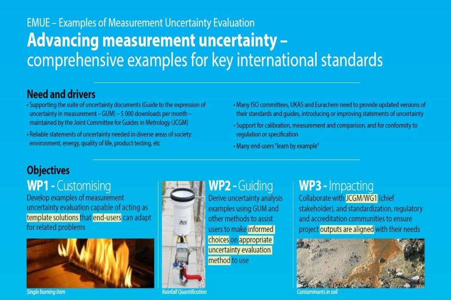 EUROLAB sostiene il progetto EMPIR per la valutazione dell'incertezza di misura